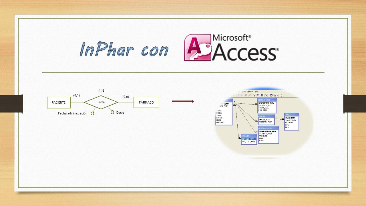 Crea tu base de datos para registrar intervenciones farmacéuticas