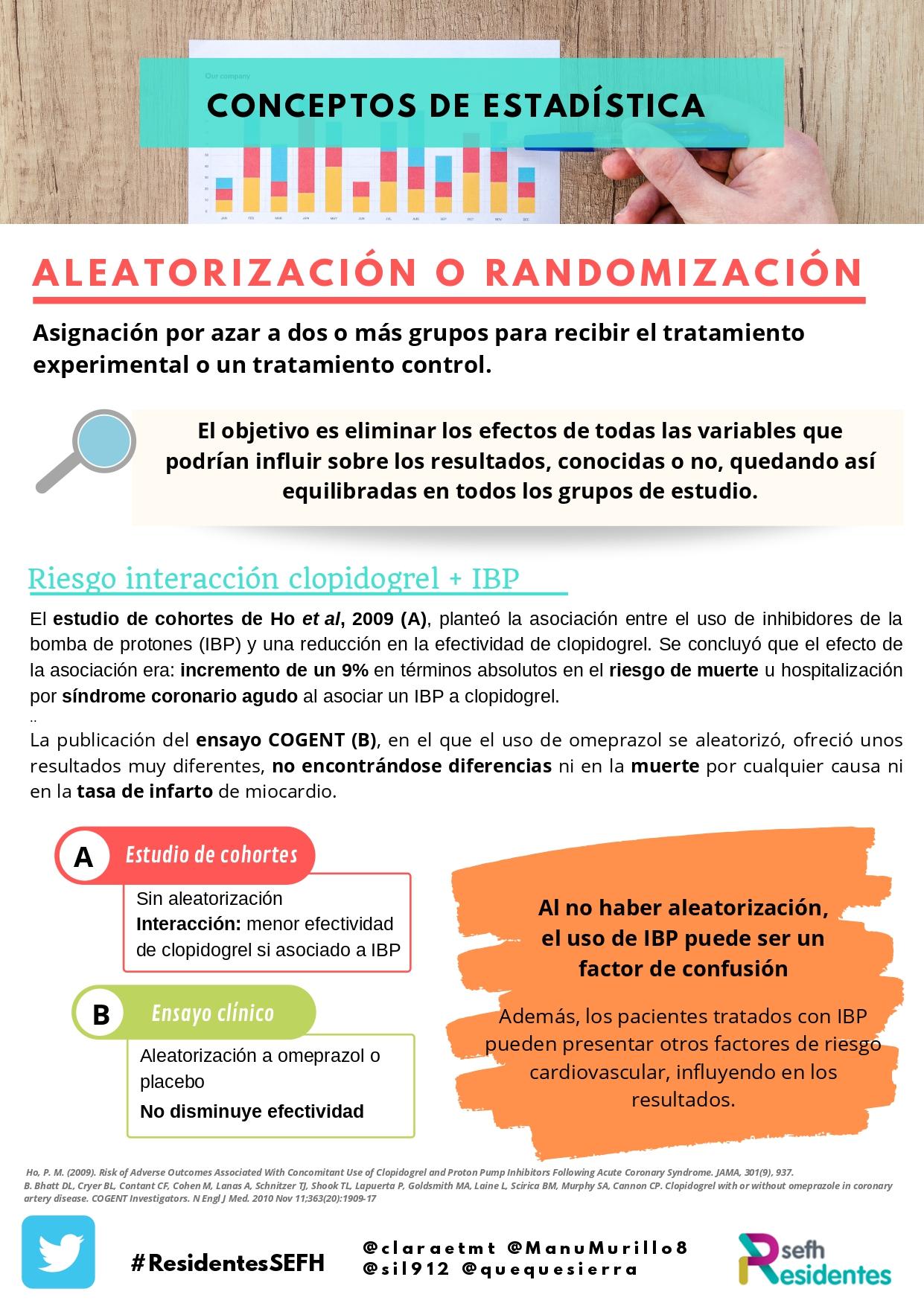 Estadística con residentesSEFH (II): aleatorización o randomización